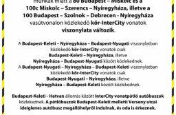 Vonatforgalom pályakarbantartás miatt Budapest-Keleti és Hatvan